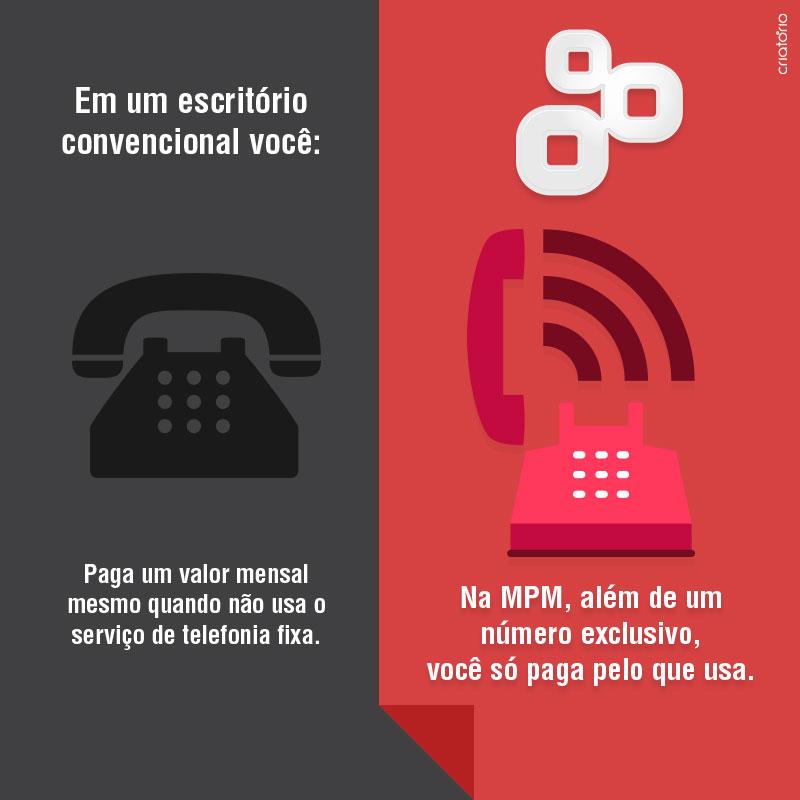 mpm-post-conceito-comparac%cc%a7a%cc%83o-telefone