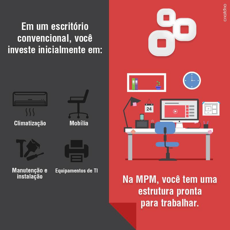 mpm-post-conceito-comparac%cc%a7a%cc%83o